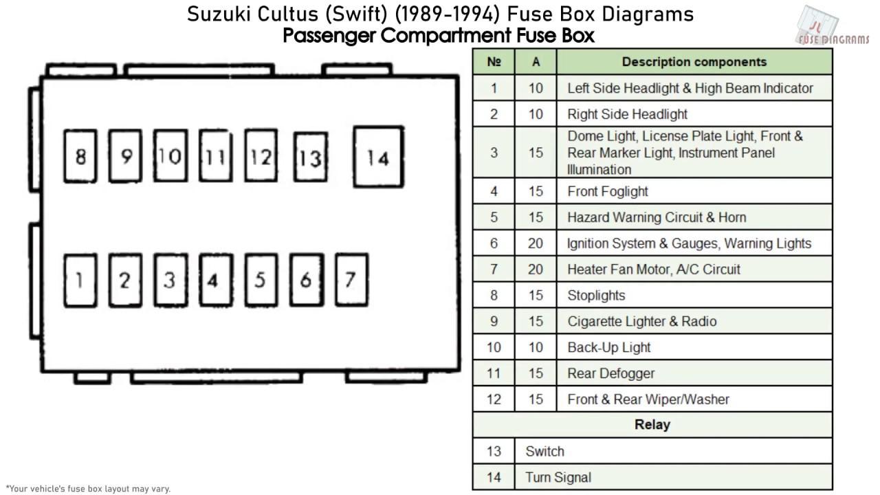Suzuki Cultus  Swift   1989-1994  Fuse Box Diagrams