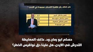 حسام ابو رمان  ود. عاكف المعايطة - التحرش في الاردن، هل علينا دق نواقيس الخطر؟