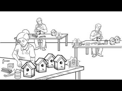 Classical History of Management | Whiteboard Animation | Lachina Creative
