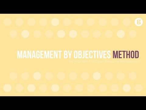Management By Objectives Method