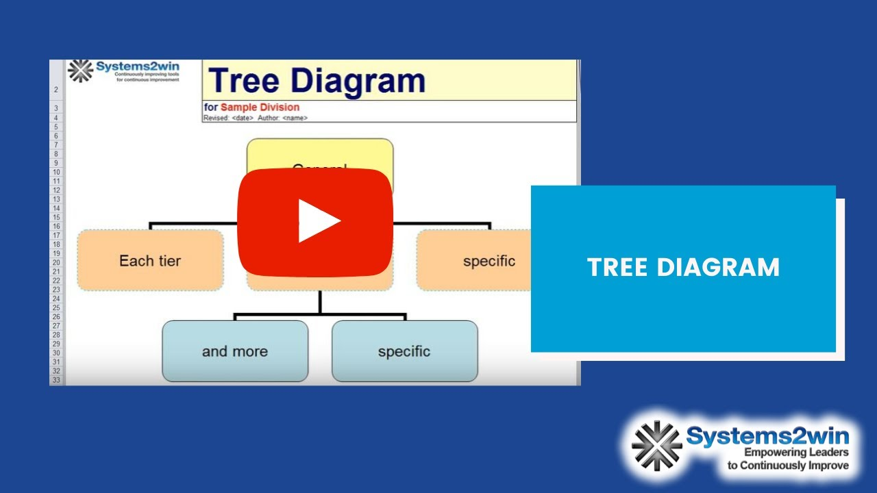 Tree Diagram template YouTube – Tree Diagram Template