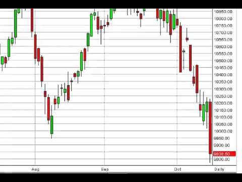 IBEX 35 Technical Analysis for October 16, 2014 by FXEmpire.com
