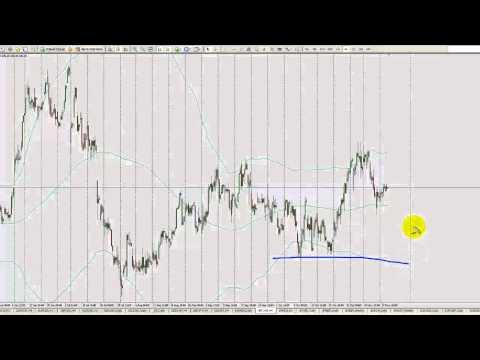 Аналитический обзор Форекс и Фондового рынка на 19.11.2014