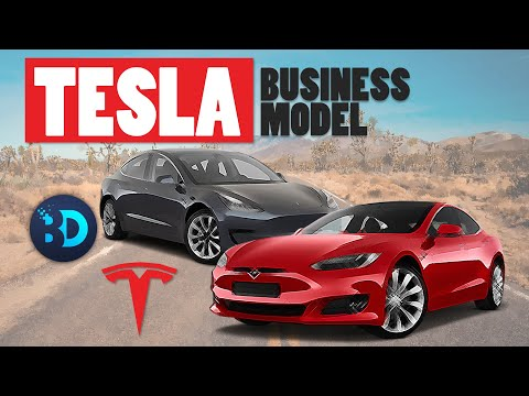 Tesla Business Model : What Makes it so Attractive? - YouTube