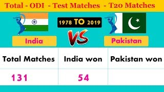 india vs pakistan total match result || india vs pakistan total cricket history 1978 to 2019