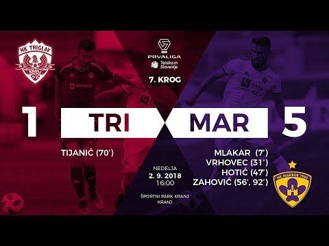 7.krog: Triglav - Maribor 1:5 ; Prva liga Telekom Slovenije 2018/2019