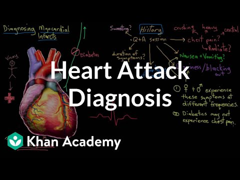 Heart attack (myocardial infarct) diagnosis | NCLEX-RN | Khan Academy