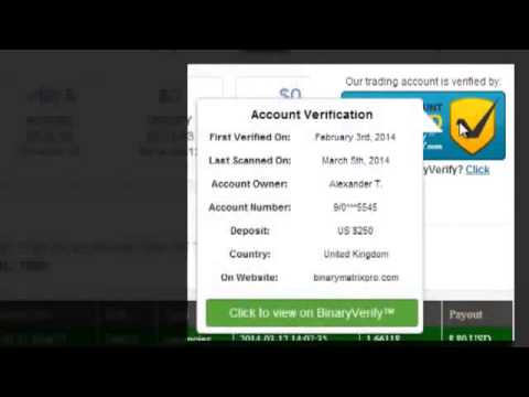 Best binary options strategy 60 seconds