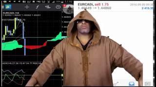 Formation Trading: Comment trader dans un autre pays SANS voyager - BEST TRADER