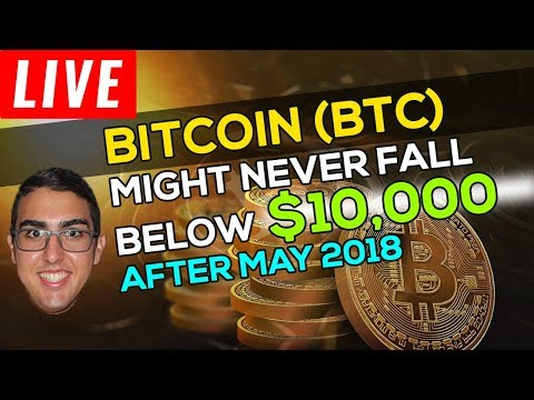 Bitcoin (BTC) Might Never Fall Below $10,000 After May 2018