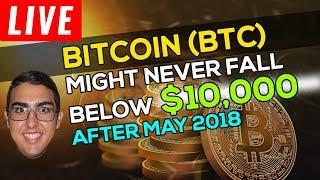 Bitcoin (BTC) Might Never Fall Below $10,000 After May 2018