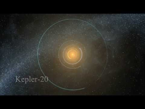Kepler Spacecraft Discovered EarthSized Planets