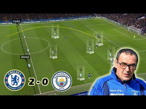 A Game of Chess between Sarri and Guardiola | Chelsea vs Man City 2-0 | Tactical Analysis Mp3