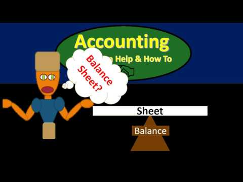 Double Entry Accounting System Explained - Balance Sheet