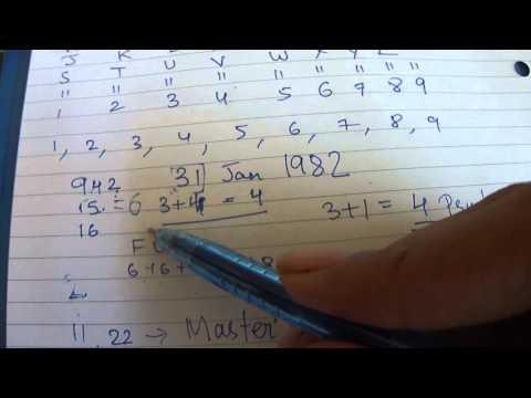 numerology/ basics more points