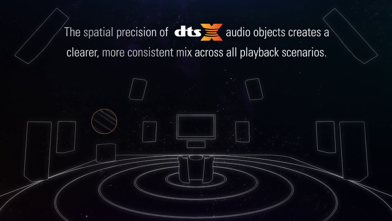 DTS MA DTS:X | Object Emulator and Out of The Box Demo Trailers