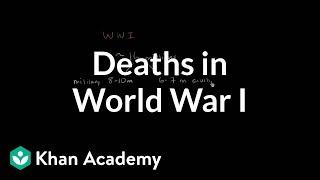 Deaths in World War I | The 20th century | World history | Khan Academy