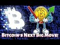 Coinbase Buy Guide: How To Buy Bitcoin On Coinbase For ...