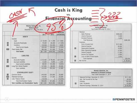 Financial Accounting   Ch 11 Statement of Cash Flows   Financing Activities