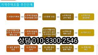 인천 검단 마전지구 지역주택조합 아파트 힐스테이스트