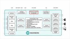 MAX98090 Fully Integrated Audio CODEC