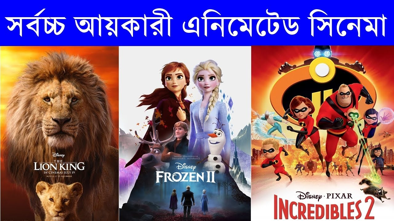 Highest Grossing Animated Films - Animated movies - animation -  Frozen - Ice Age - Toy Story - Coco