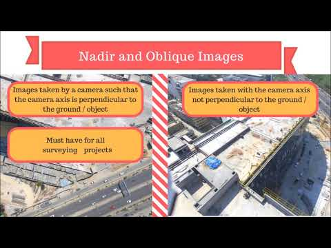 The Ultimate Guide for Land Surveying with Drones (Nadir and Oblique Images)