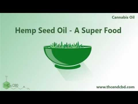 Hemp oil panacea