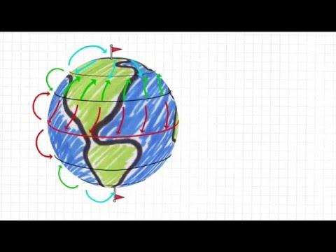 Wetter, Winde und Jahreszeiten - Das Klima auf unserer Erde