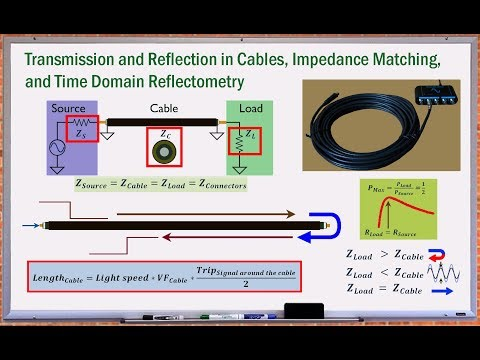 Cable Basics; Transmission, Reflection, Impedance Matching, TDR