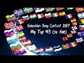 ESC 2017 | My Top 43 | Before Show