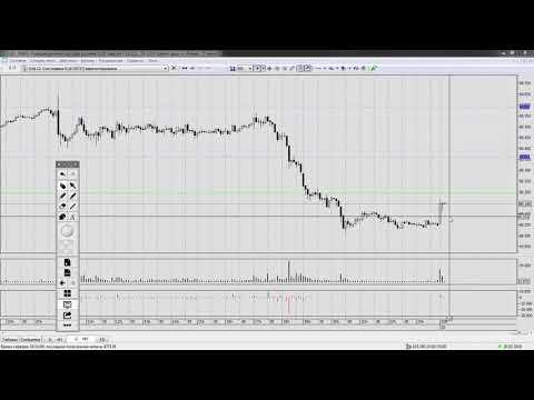 Торговля  Si на открытии рынка  с помощью индикатора Delta