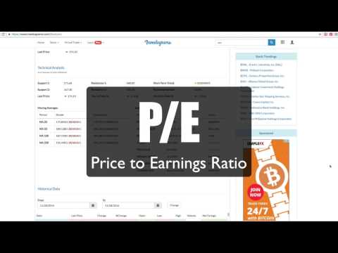 Fundamental Analysis PE Ratio Investing