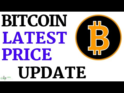 Bitcoin's (BTC) Latest Price Update