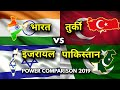 INDIA & ISRAEL VS TURKEY & PAKISTAN COMPARISON 2019   कौन किस्से है आगे ?