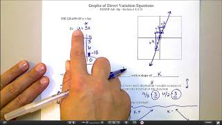 graphs of direct variation pt 1
