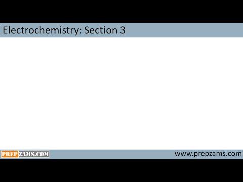 Conductivity and molar conductivity