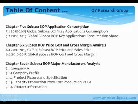 Global Subsea BOP Market 2015 Industry Trends Analysis and Forecast 2020