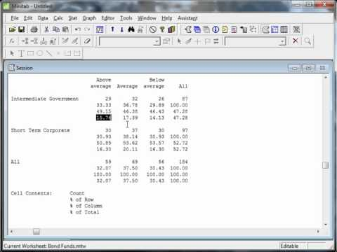 Minitab Contingency tables and computing probabilities