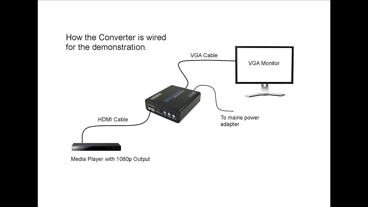 4k hdmi to vga converter demonstration