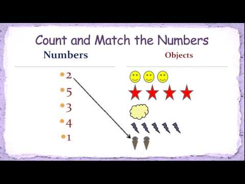 Kids Numbers Learning - Match the Numbers with Objects (Ages 2 - 4)