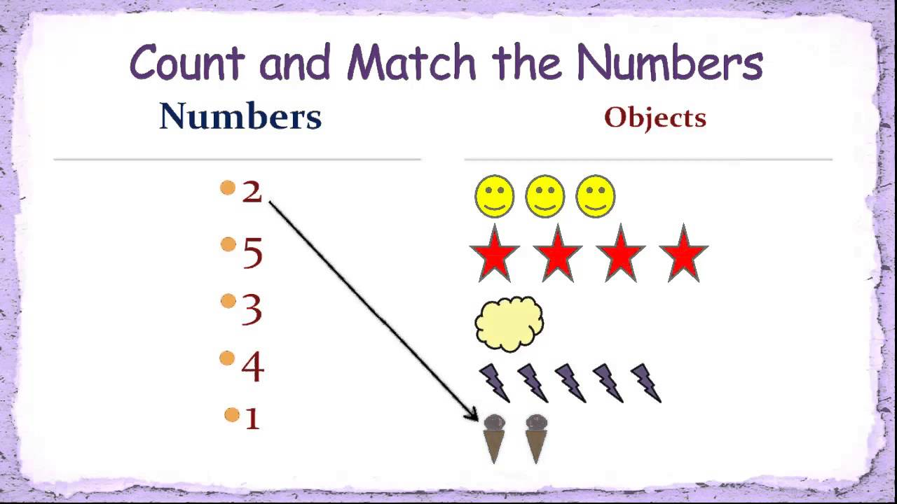 Kids Numbers Learning - Match the Numbers with Objects (Ages 2 - 4 ...