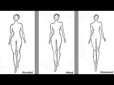 Why you should NEVER dress for your HOURGLASS   Body Geometry