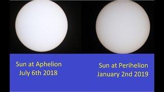 Sun at Aphelion Vs Perihelion