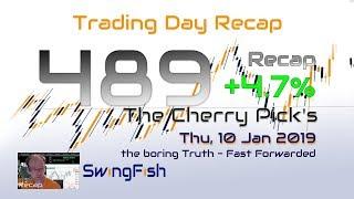 Forex Trading Day 489 Recap [+4.7%]