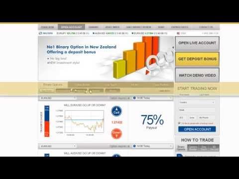 Binary option trading platform usa