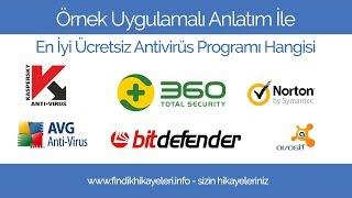 En İyi Ücretsiz Antivirüs Programı Hangisi