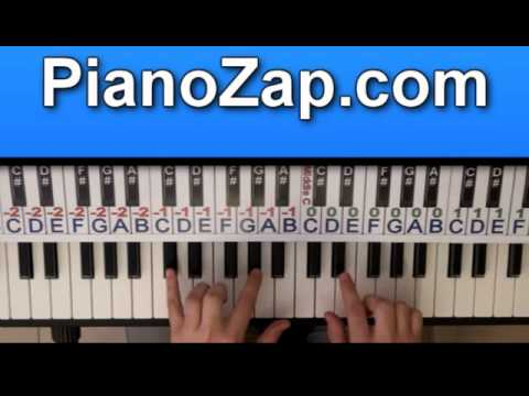 How To Play Wild Ones - Flo Rida Ft Sia On Piano Tutorial