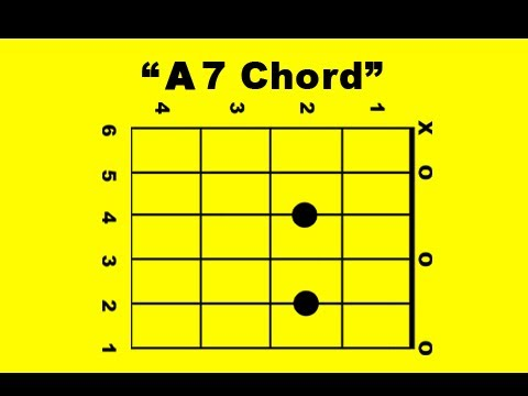 Guitar guitar chords a7 : A7 Guitar Chord - YouTube