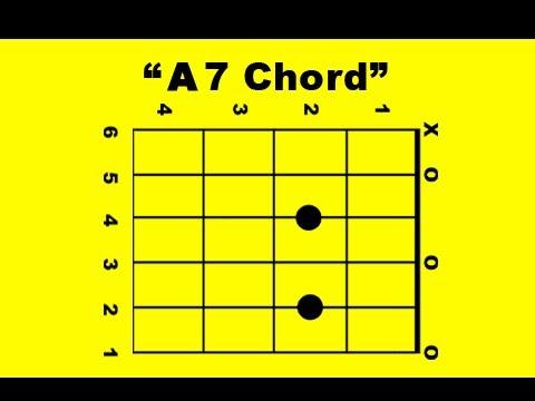 A7 Guitar Chord - YouTube
